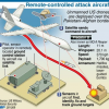 Political Assassin Robots Flying In African Skies