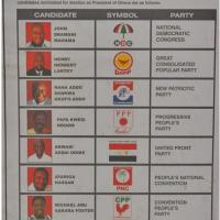 Ghana Presidential Election December 7, 2012